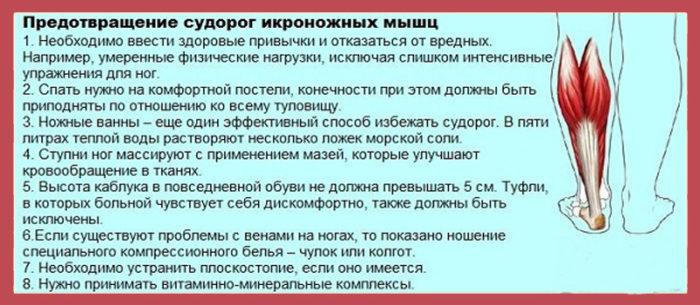 boli_v_ikronozhnoy_myshce