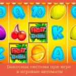 Бонусная система при игре в игровые автоматы
